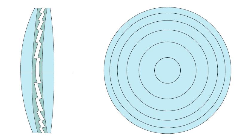 Diffractive Design of Lens